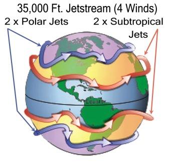 Jet Stream X