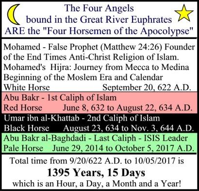 24 Horsemen Timeline